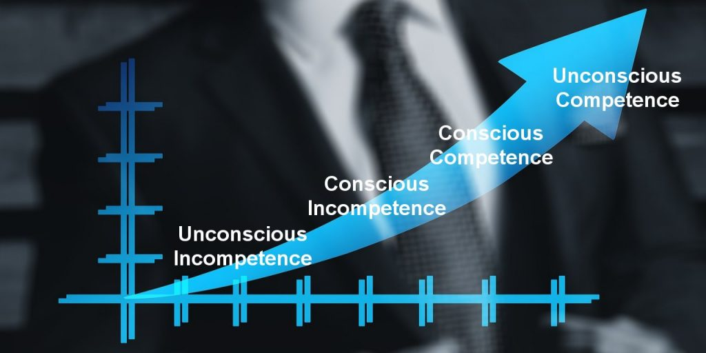 The Path to Extreme Competence